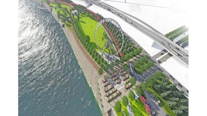 Courtesy: City of Sioux City - Riverfront development - concepts