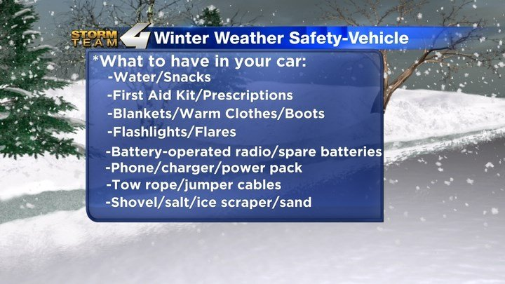 Winter Safety Tips for your Vehicle