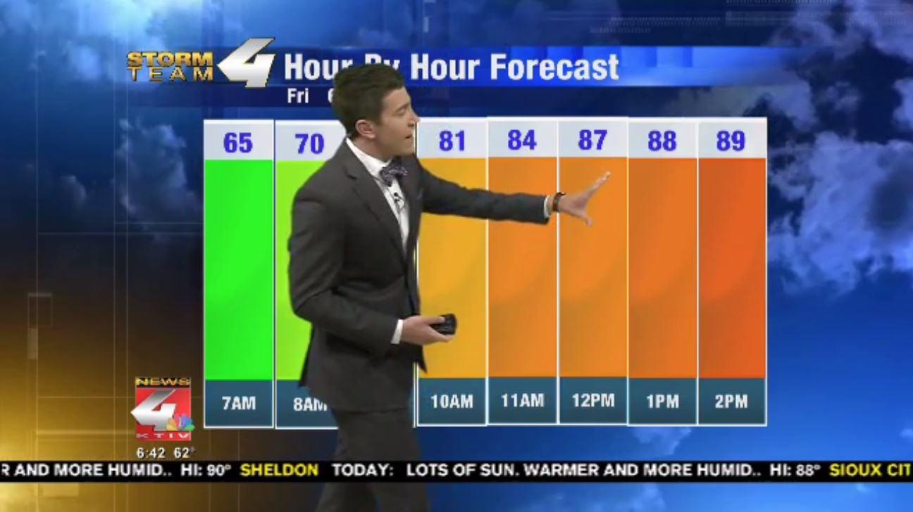 Early season heat wave kicks off this weekend