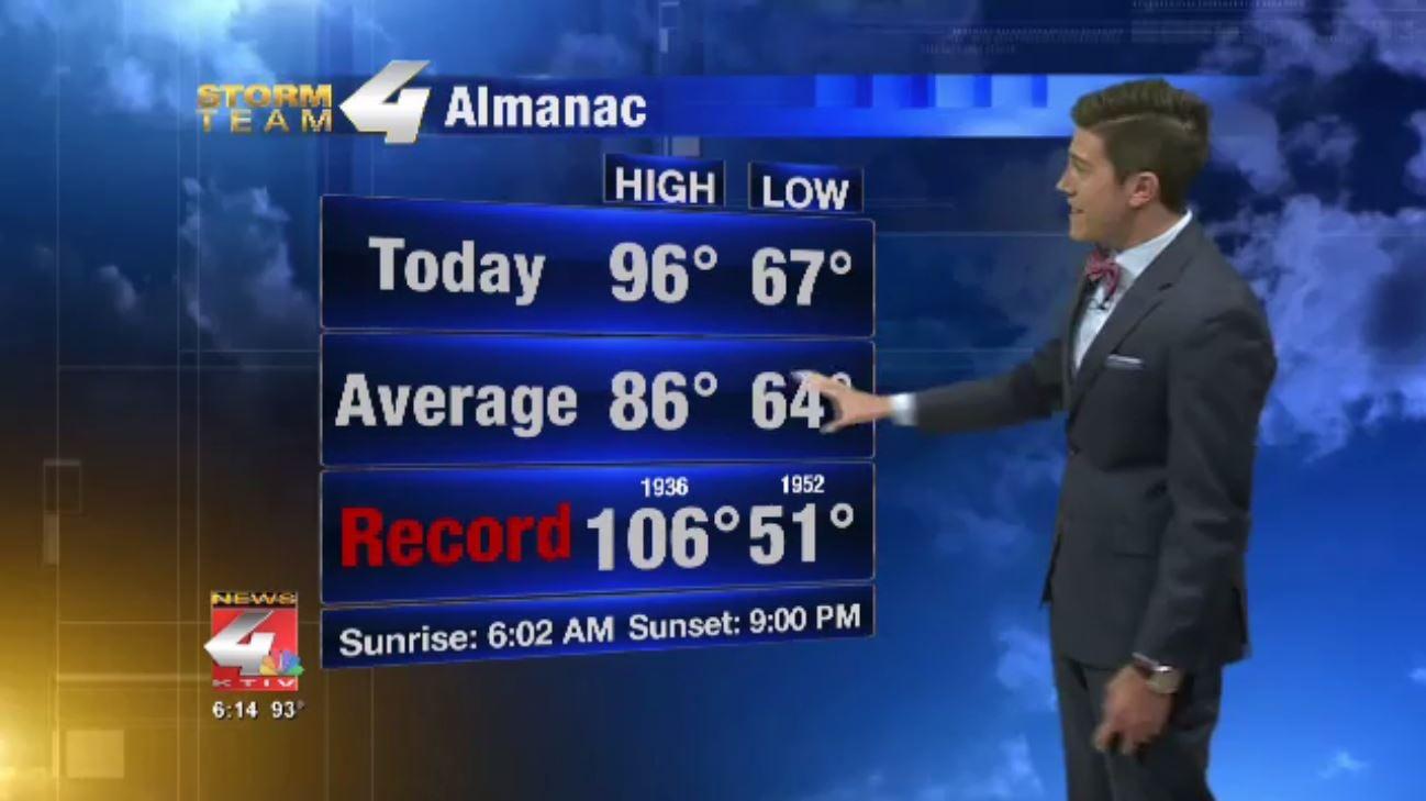 Saturday's Almanac for Sioux City