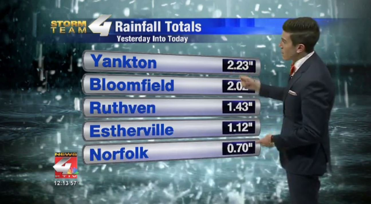 Rainfall Totals Monday-Tuesday