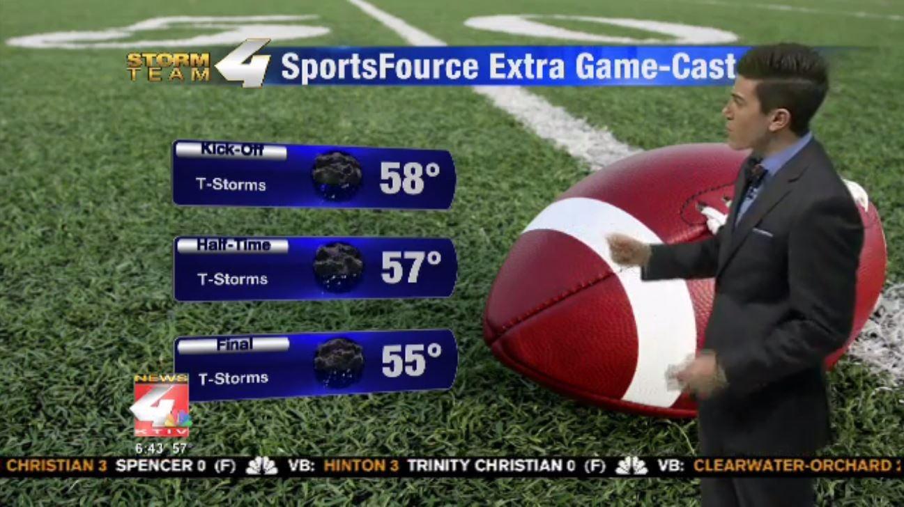 SportsFource Extra Game-Cast