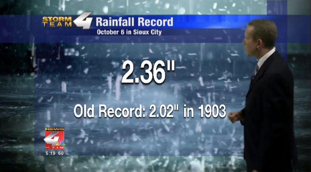 Sioux City Rain Record