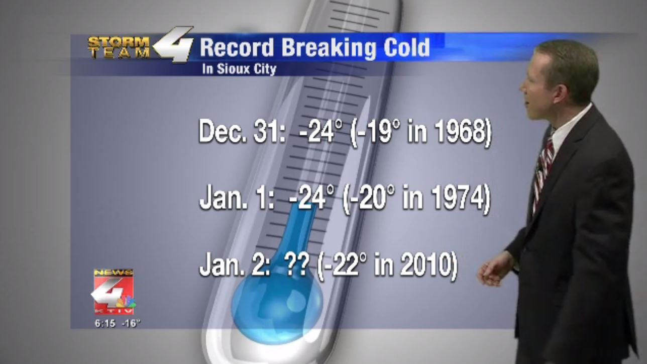 Record Low Temps