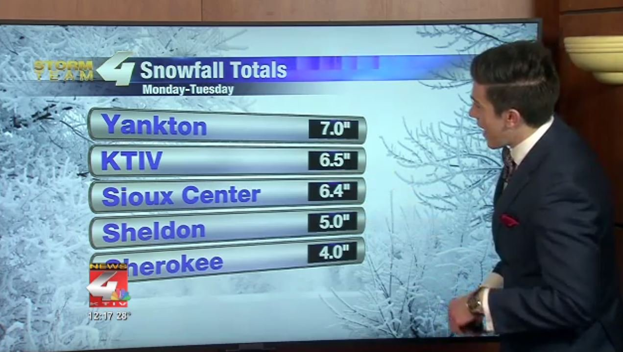 Snowfall Totals Across Siouxland
