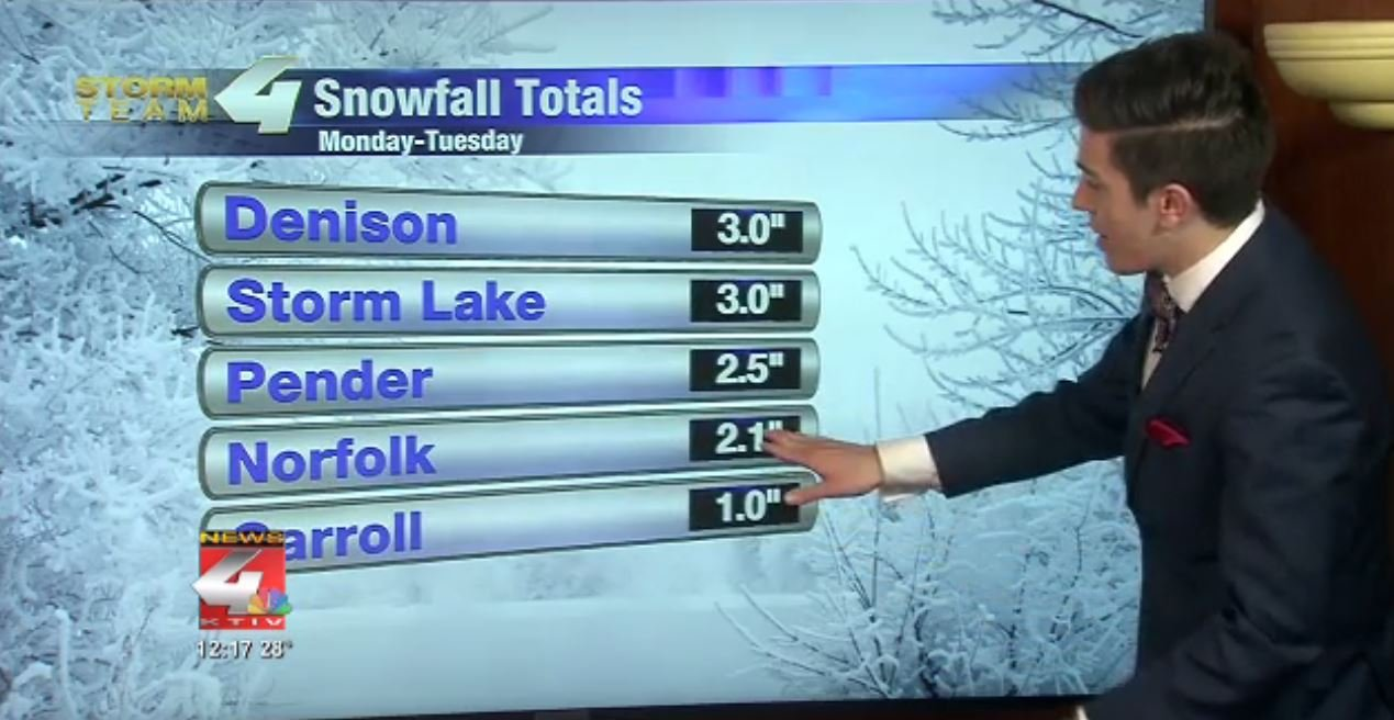 More Snowfall Totals