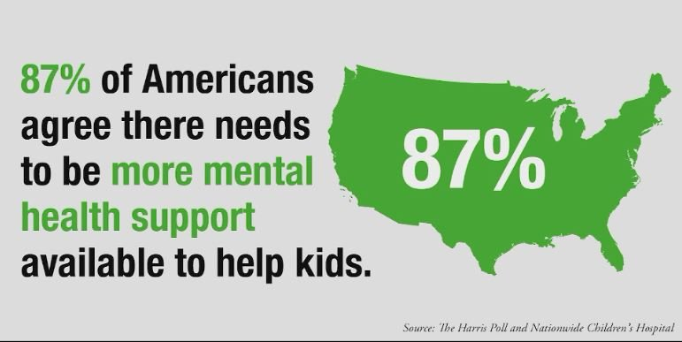 National Children's Mental Health Awareness is Saturday