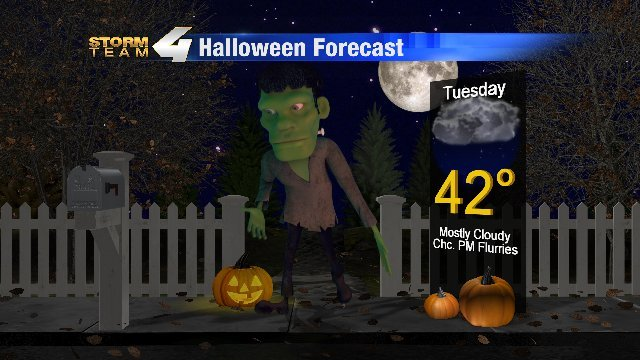 Our Halloween Forecast isn't looking too spooky but we'll see increasing clouds and possible flurries.